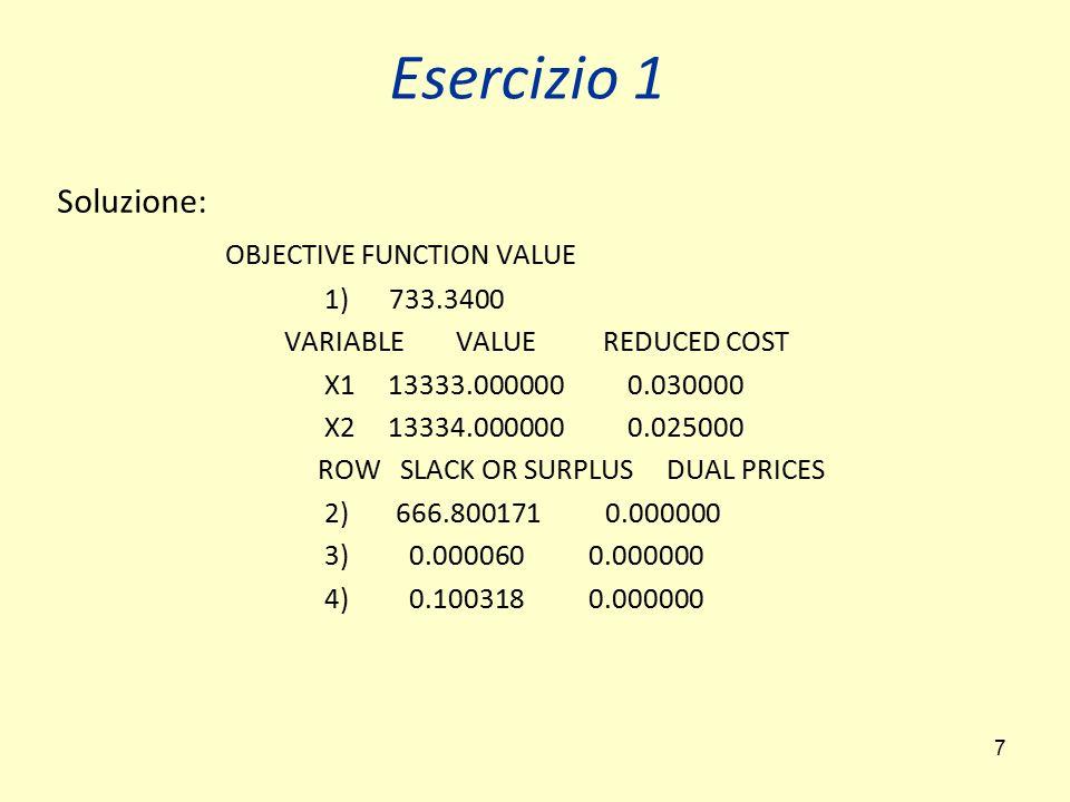 Esercizio 1 Soluzione: OBJECTIVE FUNCTION VALUE 1) 733.3400