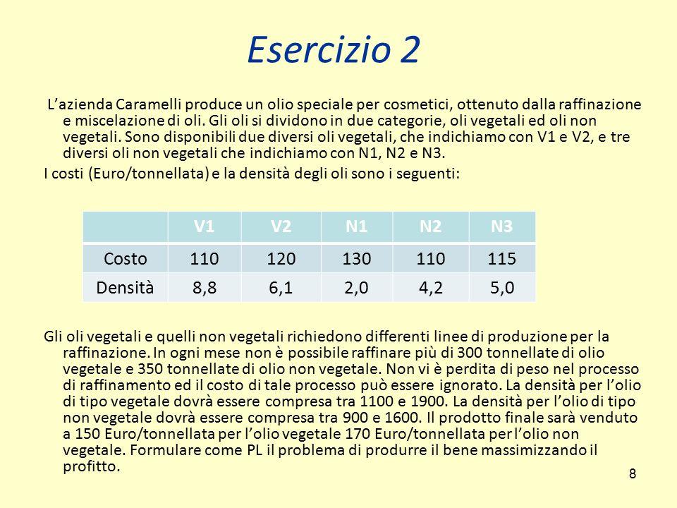 Esercizio 2 V1 V2 N1 N2 N3 Costo 110 120 130 115 Densità 8,8 6,1 2,0