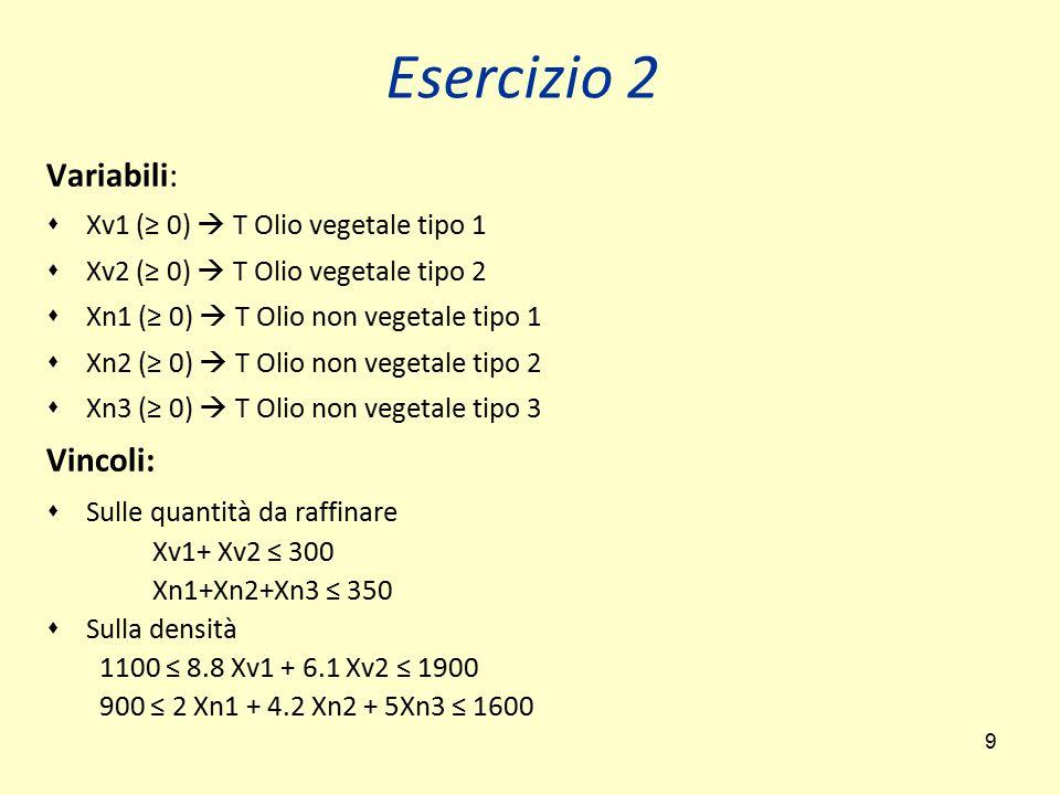 Esercizio 2 Variabili: Vincoli: Xv1 (≥ 0)  T Olio vegetale tipo 1