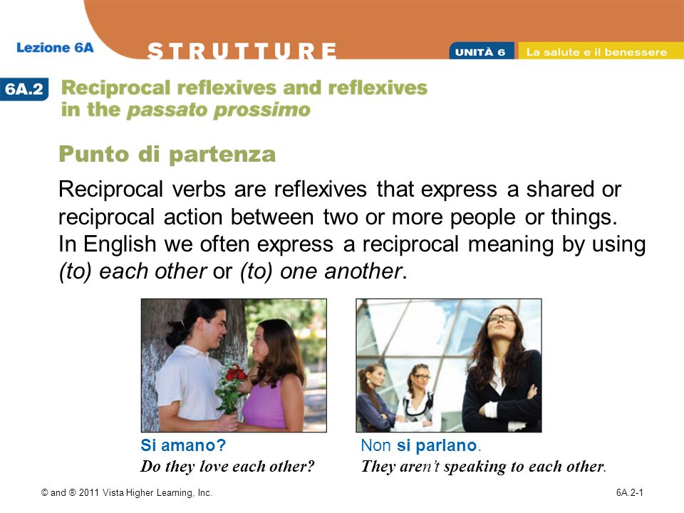 Punto di partenzaReciprocal verbs are reflexives that express a shared or reciprocal action between two or more people or things.