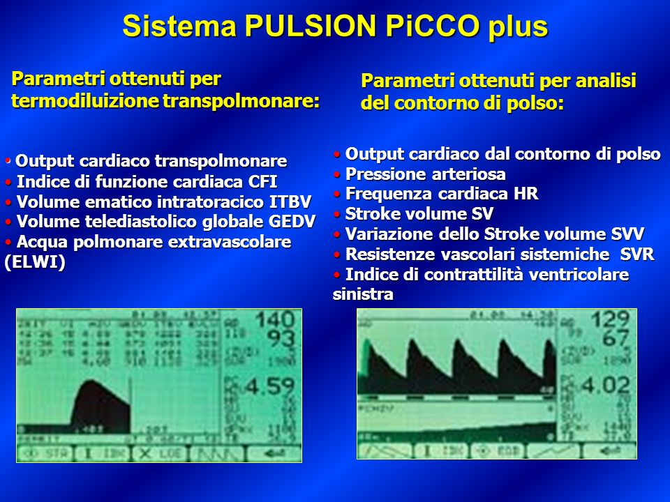Sistema PULSION PiCCO plus