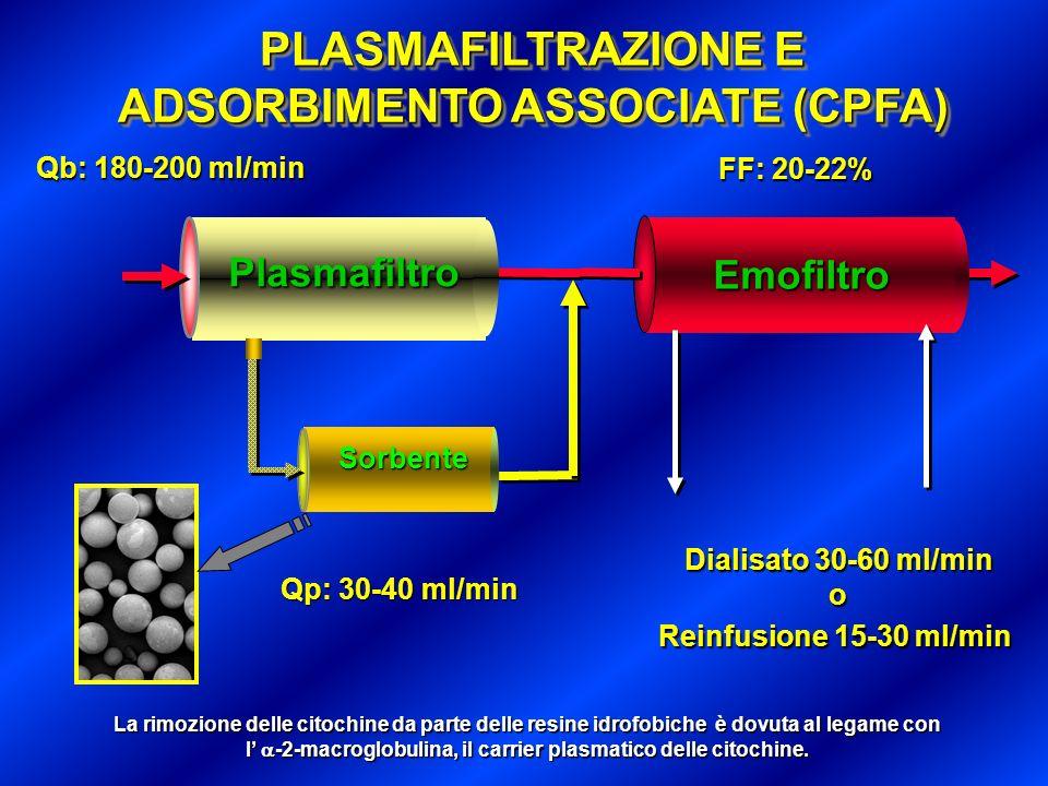 PLASMAFILTRAZIONE E ADSORBIMENTO ASSOCIATE (CPFA)