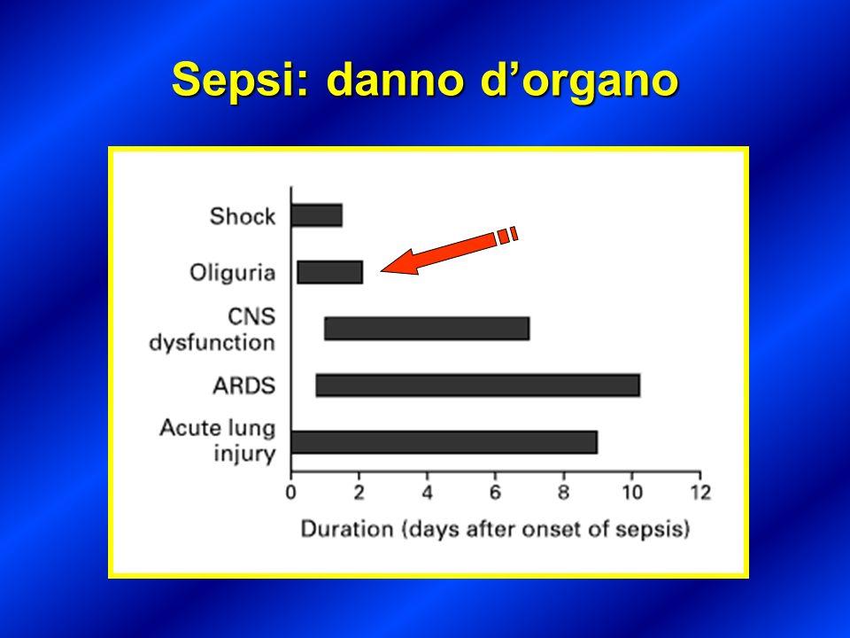 Sepsi: danno d'organo