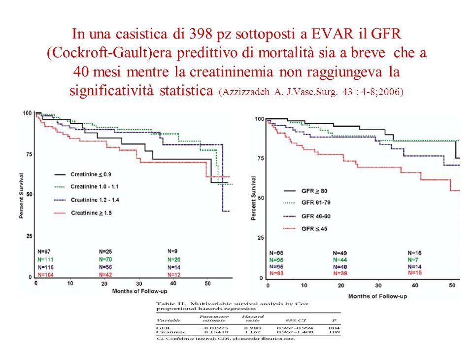 In una casistica di 398 pz sottoposti a EVAR il GFR (Cockroft-Gault)era predittivo di mortalità sia a breve che a 40 mesi mentre la creatininemia non raggiungeva la significatività statistica (Azzizzadeh A.