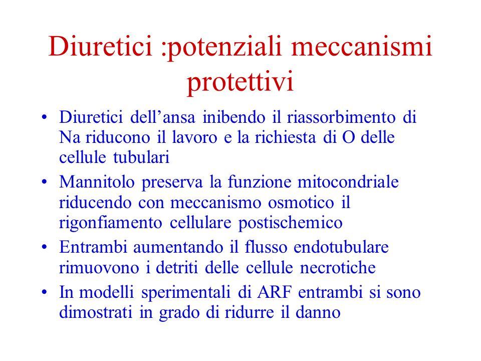 Diuretici :potenziali meccanismi protettivi