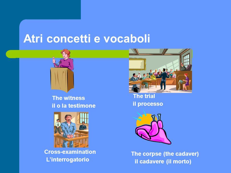 Atri concetti e vocaboli