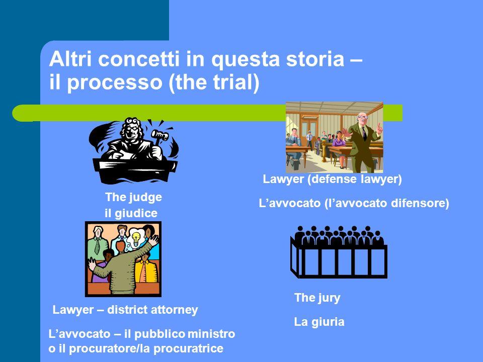 Altri concetti in questa storia – il processo (the trial)