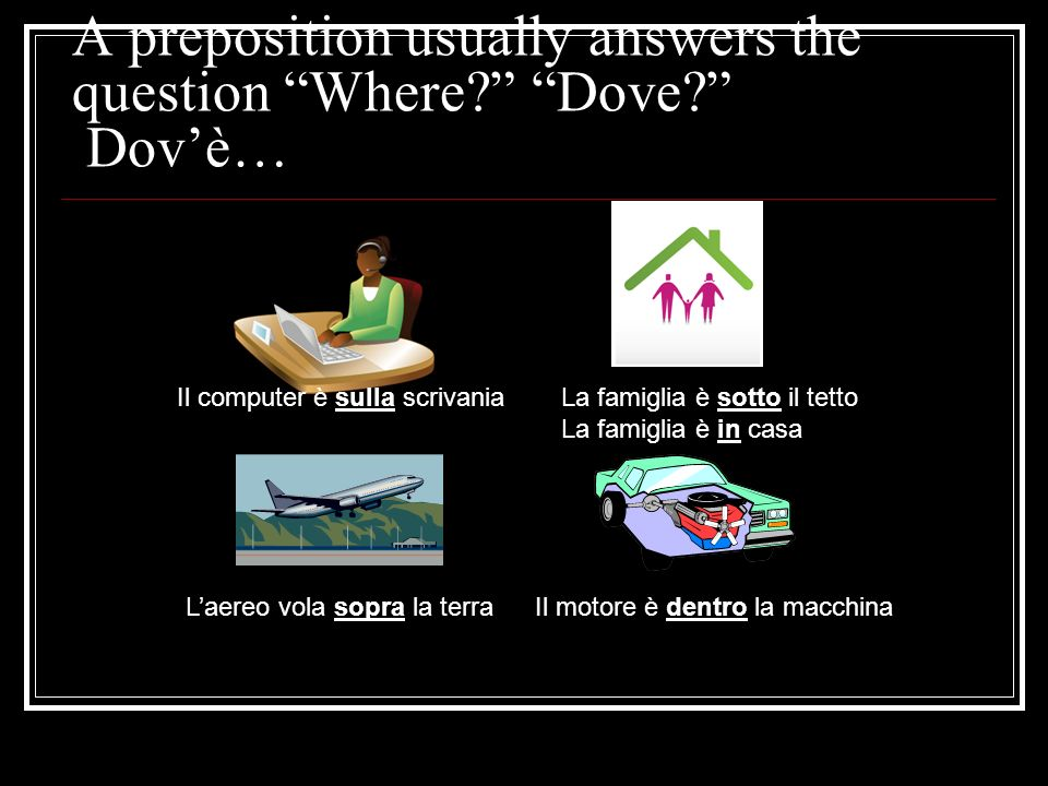 A preposition usually answers the question Where Dove Dov'è…