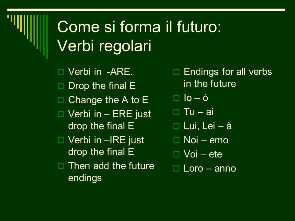 Come si forma il futuro: Verbi regolari