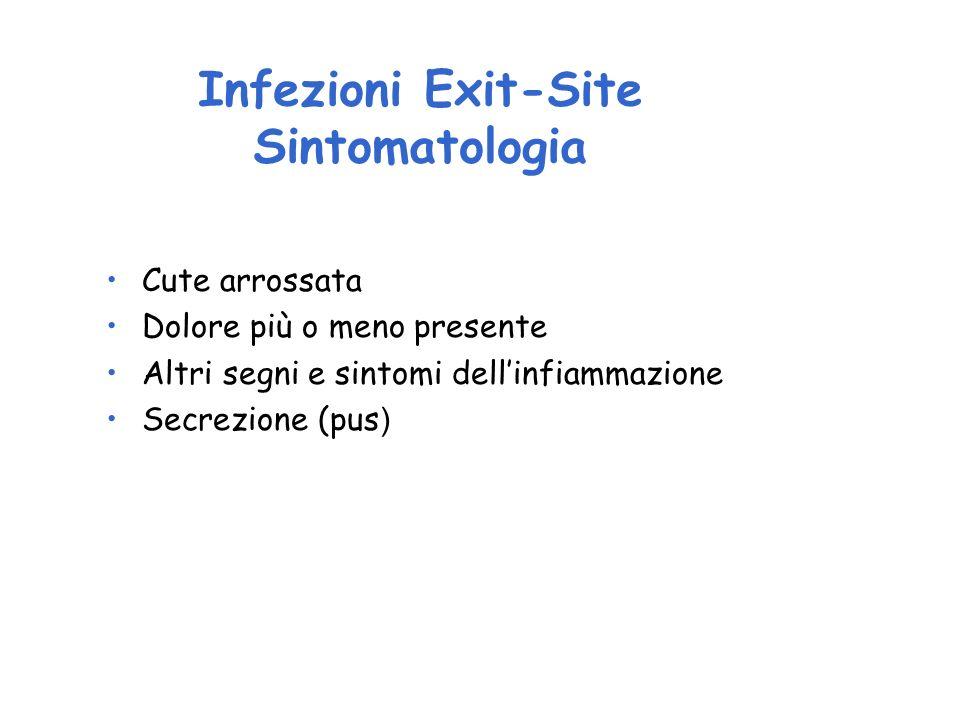 Infezioni Exit-Site Sintomatologia