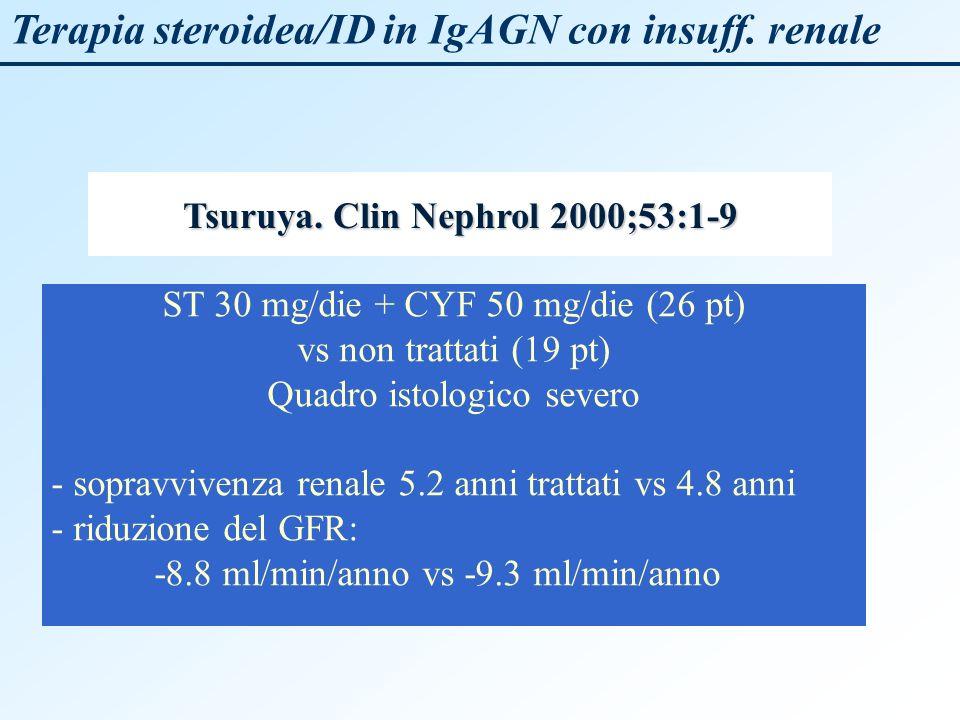 Tsuruya. Clin Nephrol 2000;53:1-9