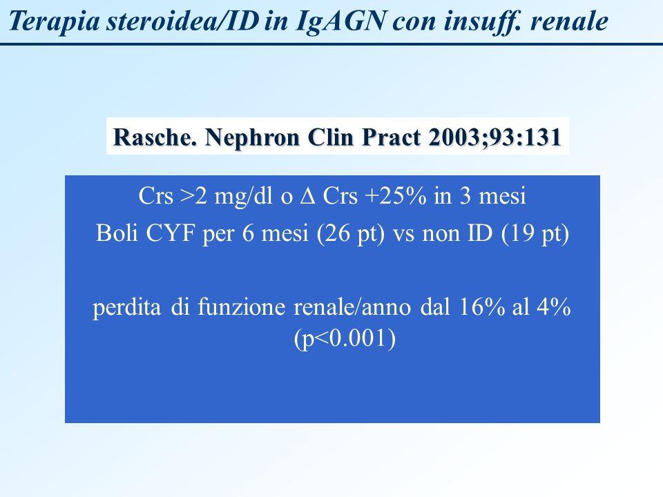 Rasche. Nephron Clin Pract 2003;93:131