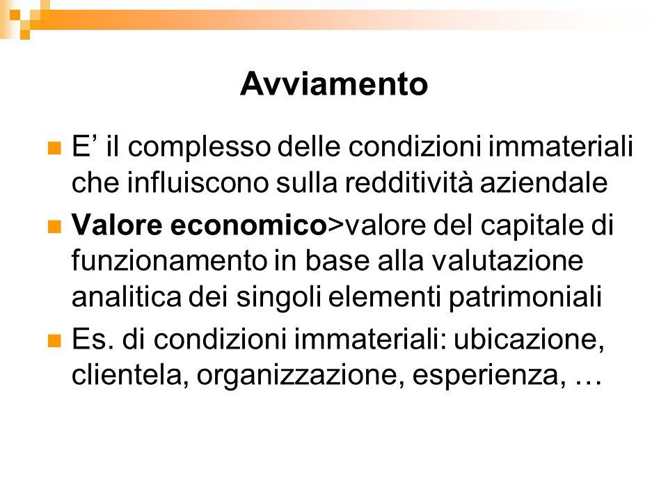 Avviamento E' il complesso delle condizioni immateriali che influiscono sulla redditività aziendale.