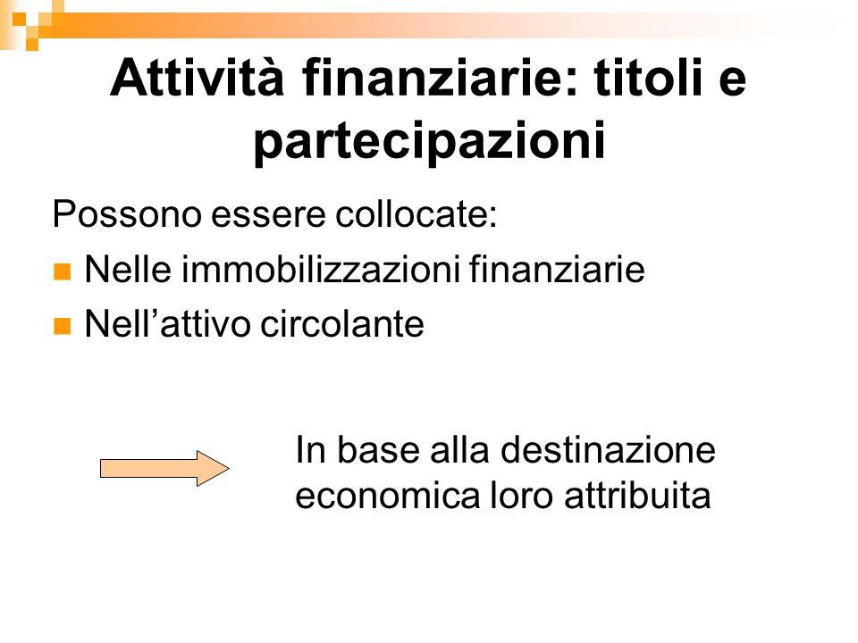 Attività finanziarie: titoli e partecipazioni