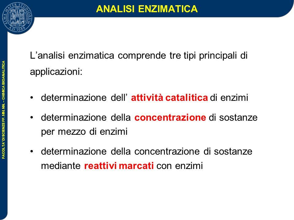 ANALISI ENZIMATICA L'analisi enzimatica comprende tre tipi principali di. applicazioni: determinazione dell' attività catalitica di enzimi.
