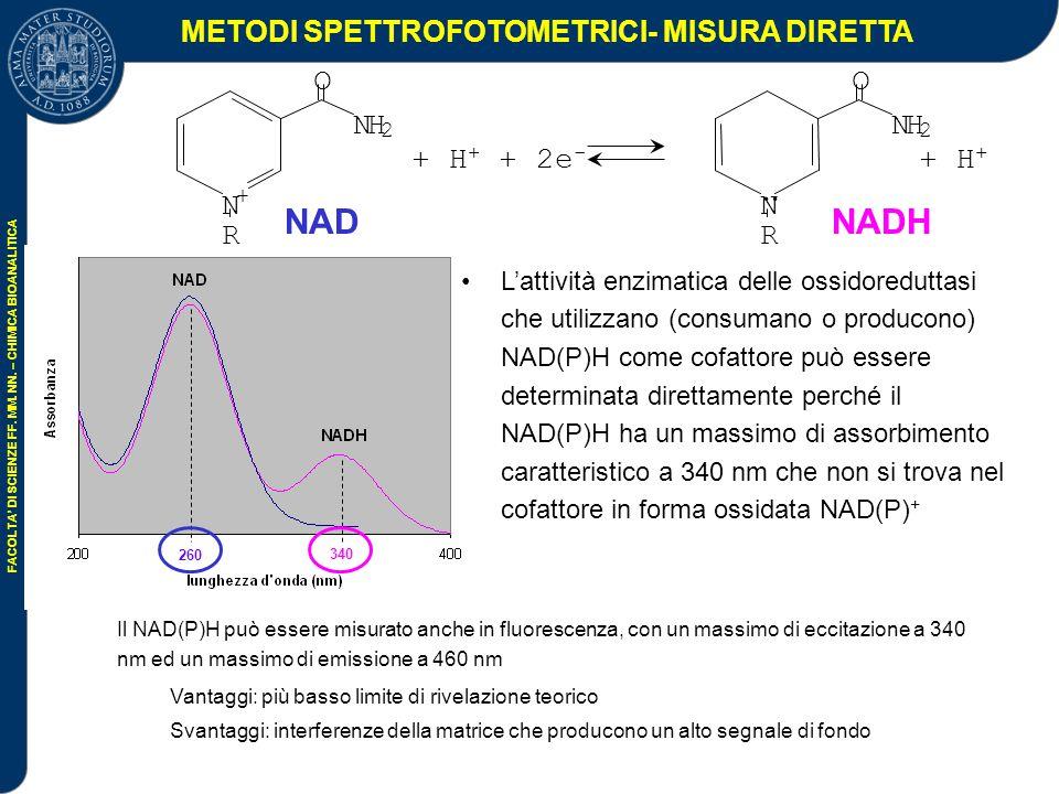 METODI SPETTROFOTOMETRICI- MISURA DIRETTA