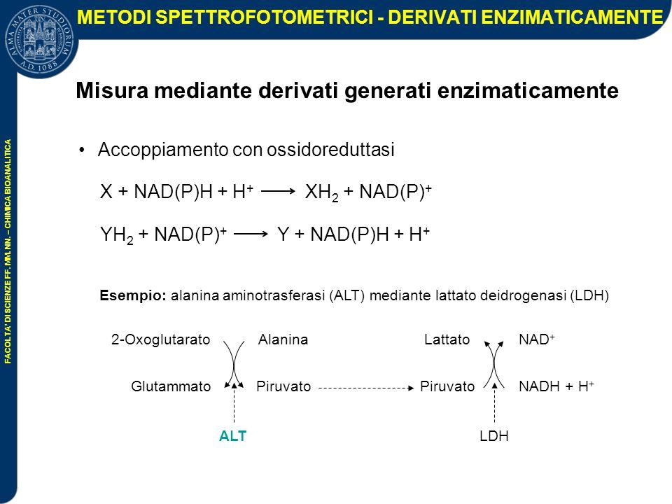 METODI SPETTROFOTOMETRICI - DERIVATI ENZIMATICAMENTE