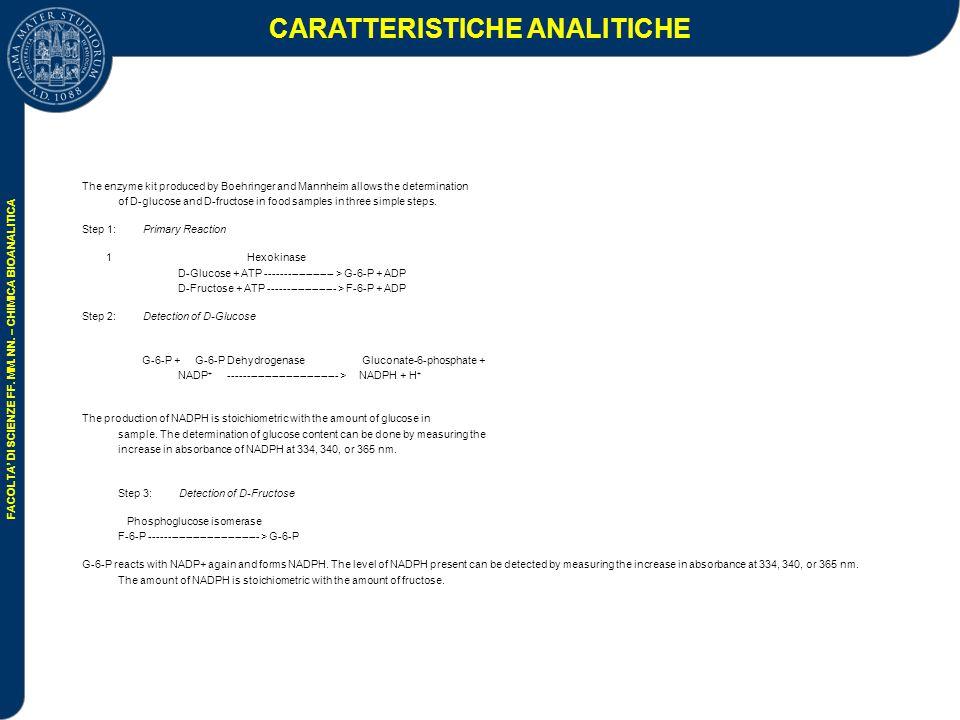 CARATTERISTICHE ANALITICHE