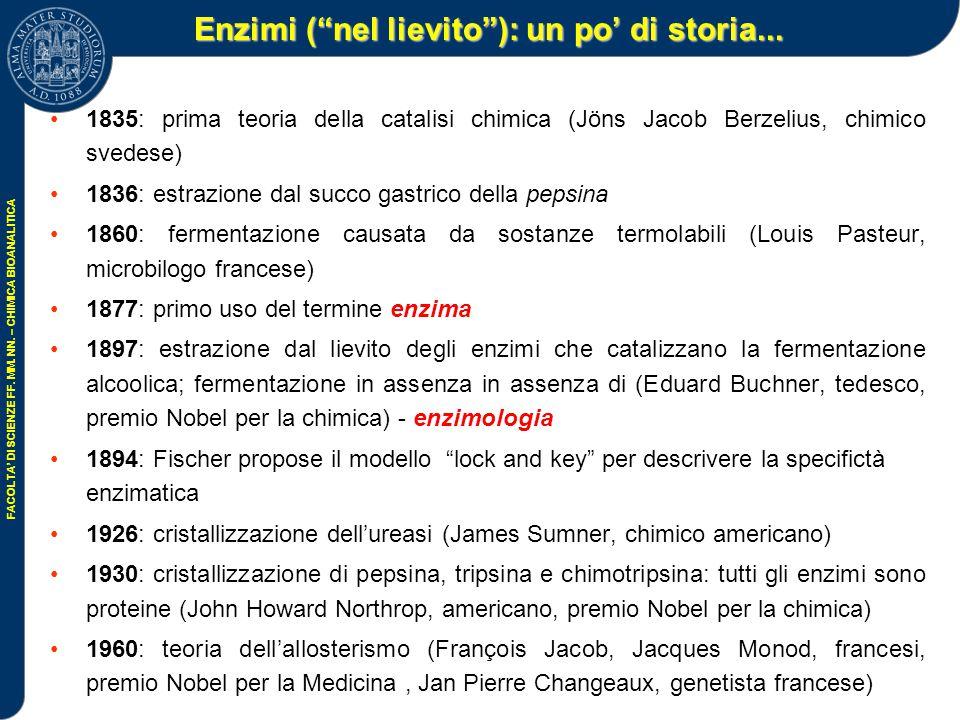 Enzimi ( nel lievito ): un po' di storia...