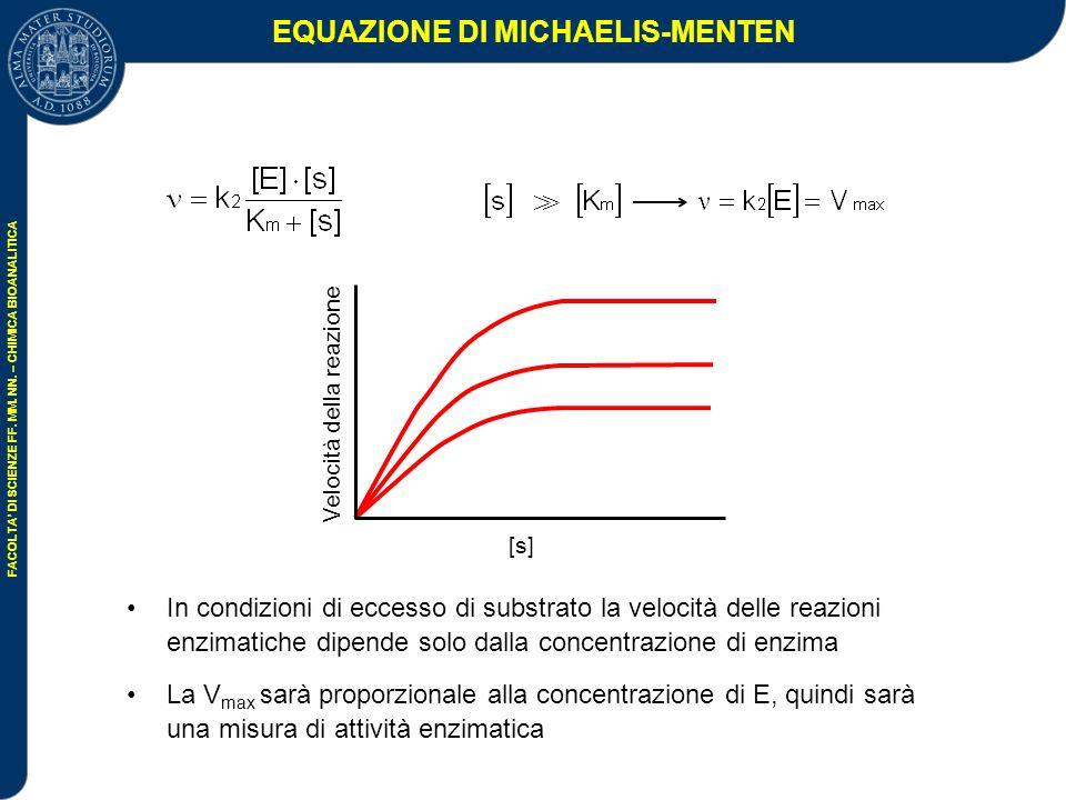 EQUAZIONE DI MICHAELIS-MENTEN