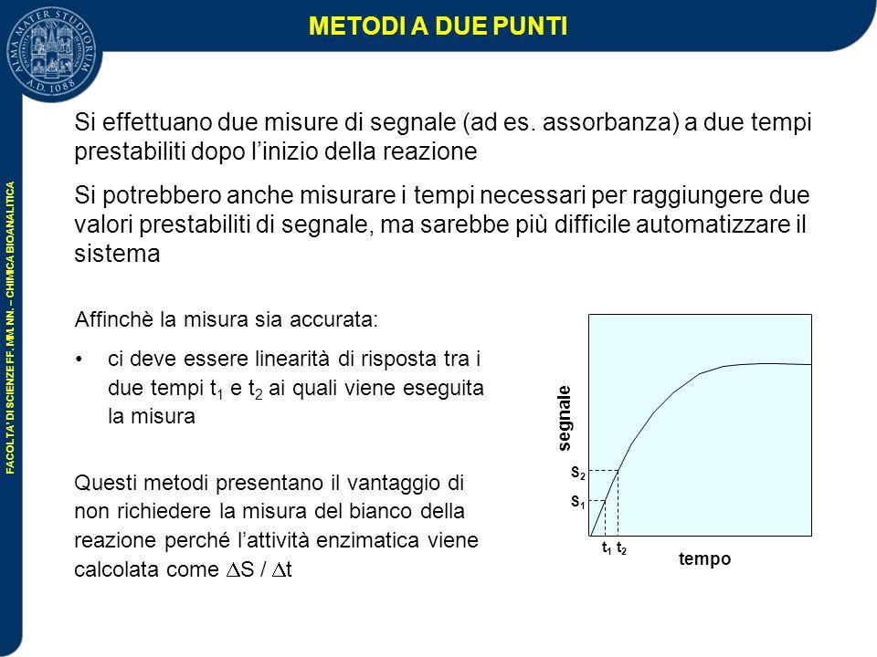 METODI A DUE PUNTI Si effettuano due misure di segnale (ad es. assorbanza) a due tempi prestabiliti dopo l'inizio della reazione.