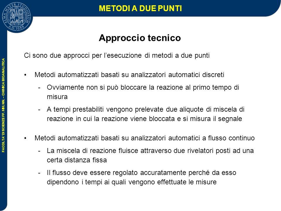 Approccio tecnico METODI A DUE PUNTI