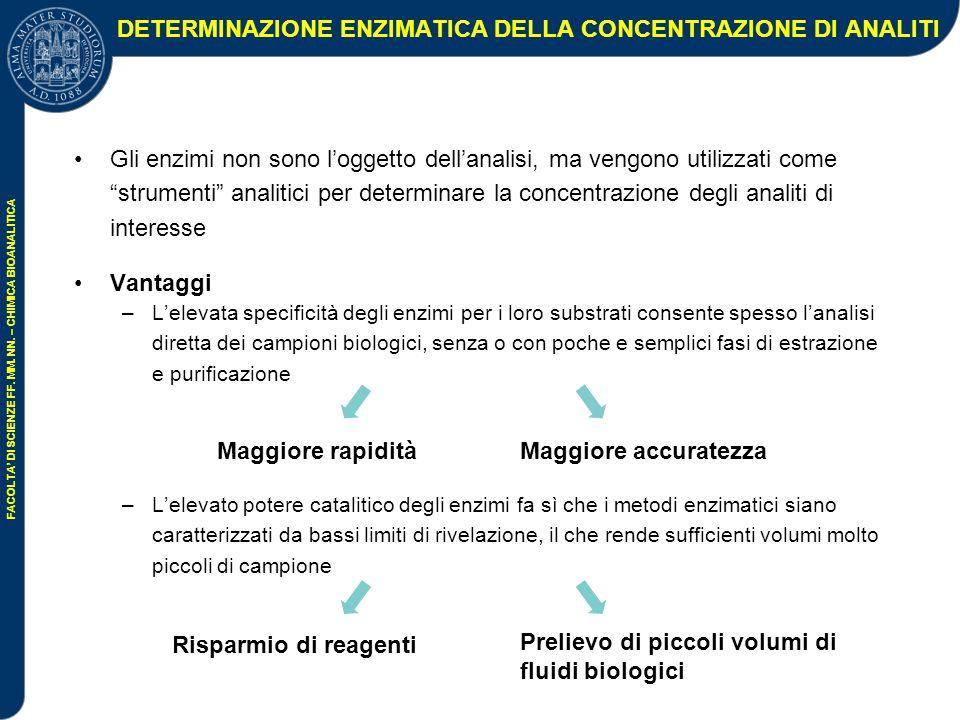 DETERMINAZIONE ENZIMATICA DELLA CONCENTRAZIONE DI ANALITI