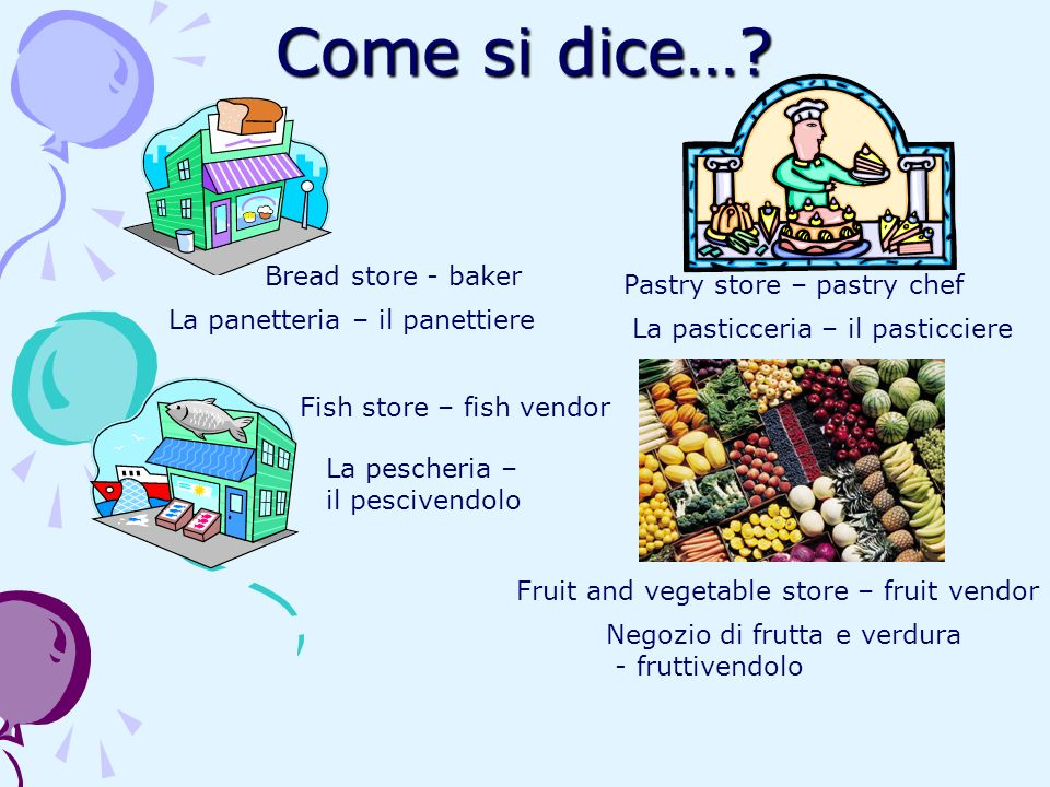 Come si dice… Bread store - baker Pastry store – pastry chef