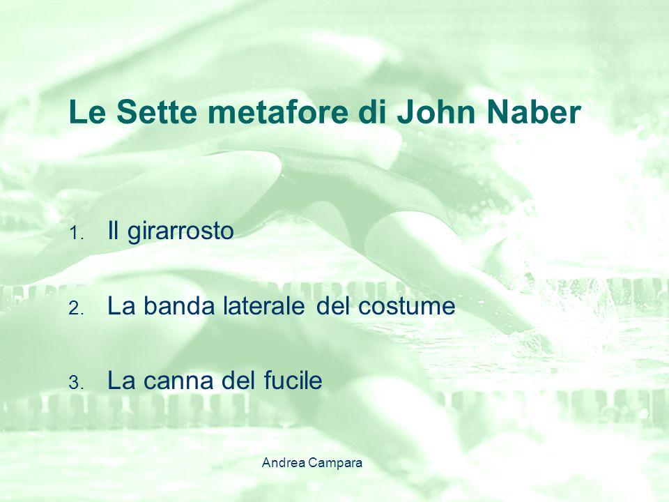 Le Sette metafore di John Naber