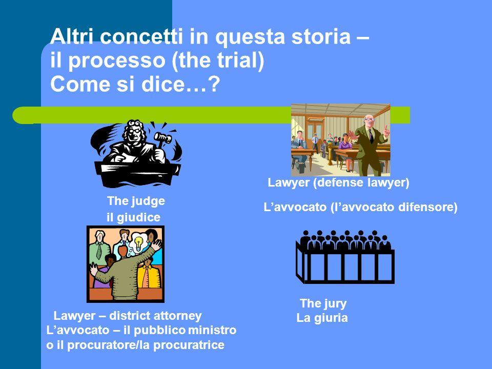 Altri concetti in questa storia – il processo (the trial) Come si dice…