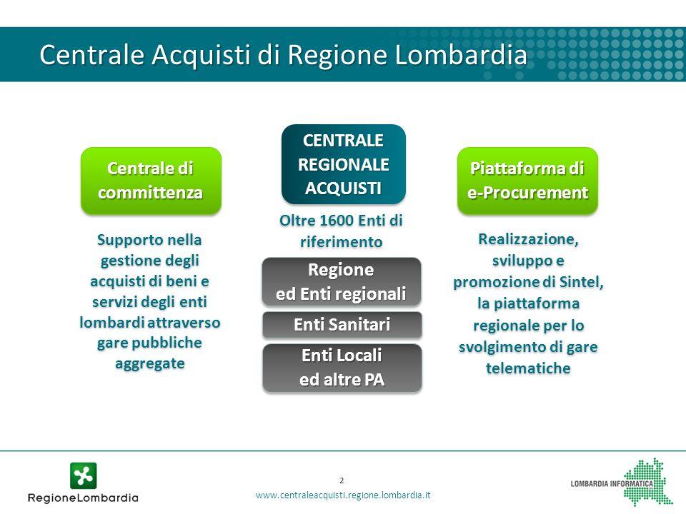 Centrale Acquisti di Regione Lombardia