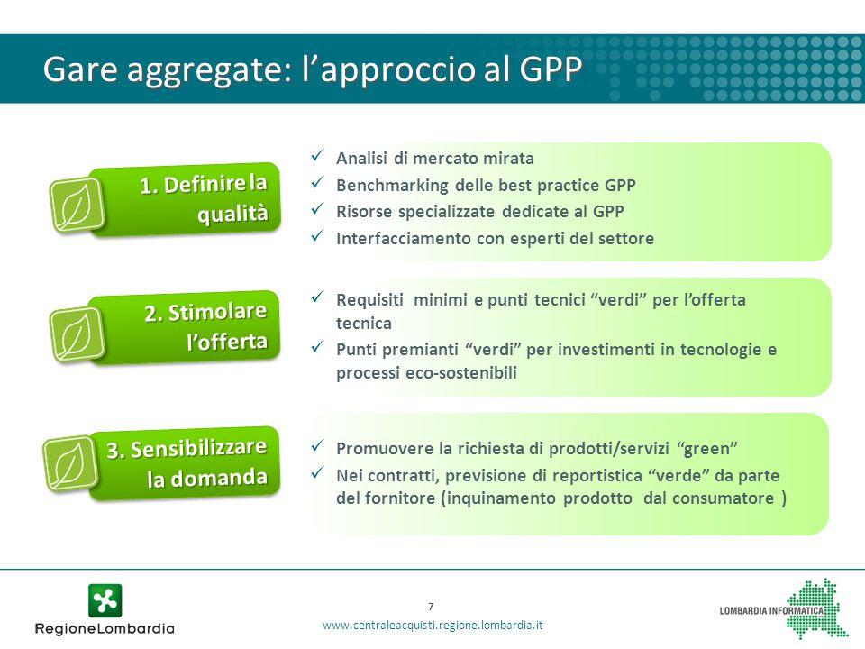 Gare aggregate: l'approccio al GPP