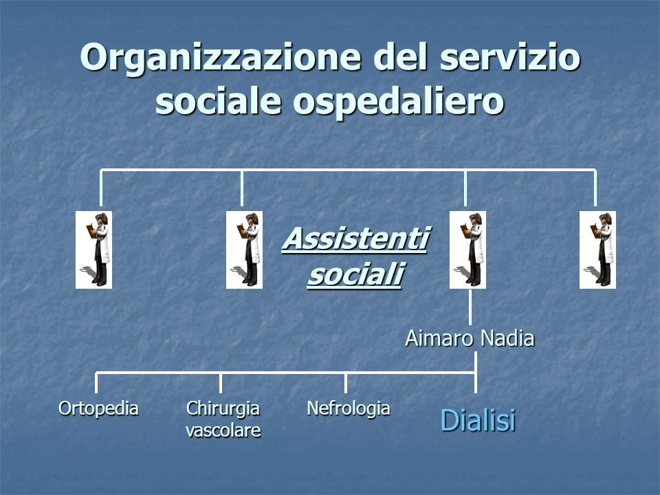 Organizzazione del servizio sociale ospedaliero