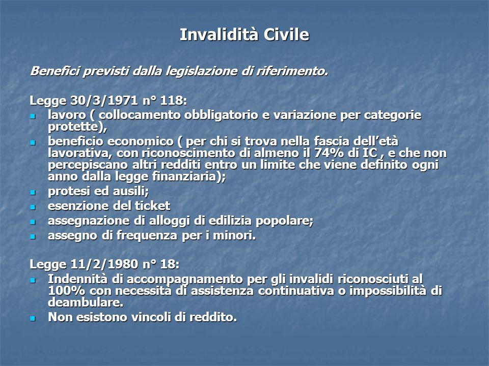 Invalidità Civile Benefici previsti dalla legislazione di riferimento.