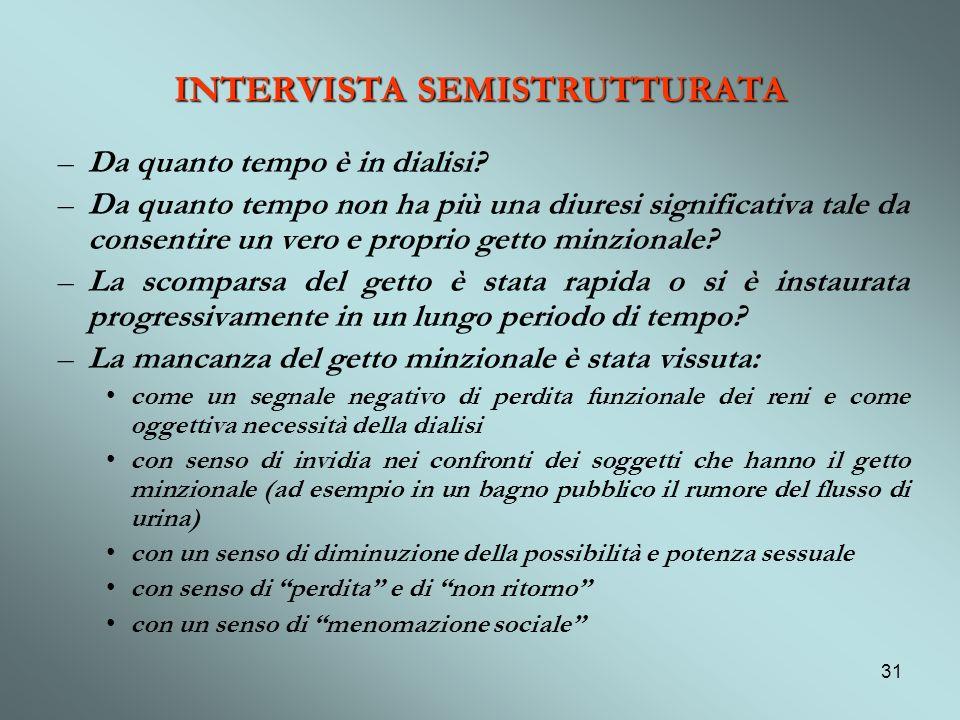 INTERVISTA SEMISTRUTTURATA