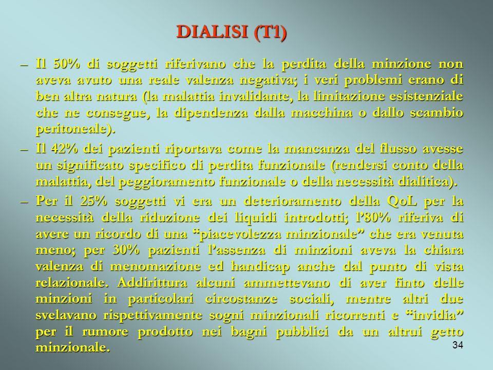 DIALISI (T1)