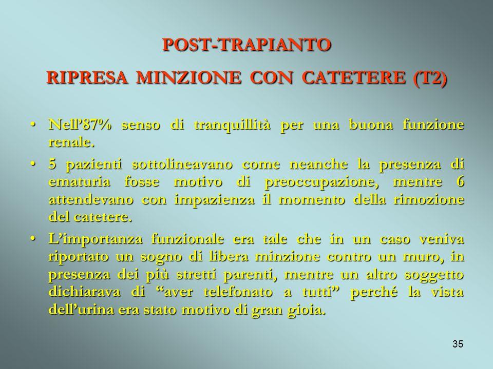 POST-TRAPIANTO RIPRESA MINZIONE CON CATETERE (T2)