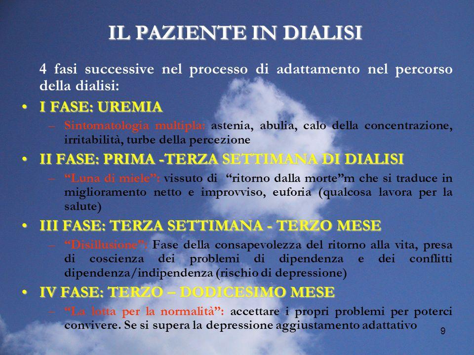 IL PAZIENTE IN DIALISI 4 fasi successive nel processo di adattamento nel percorso della dialisi: I FASE: UREMIA.