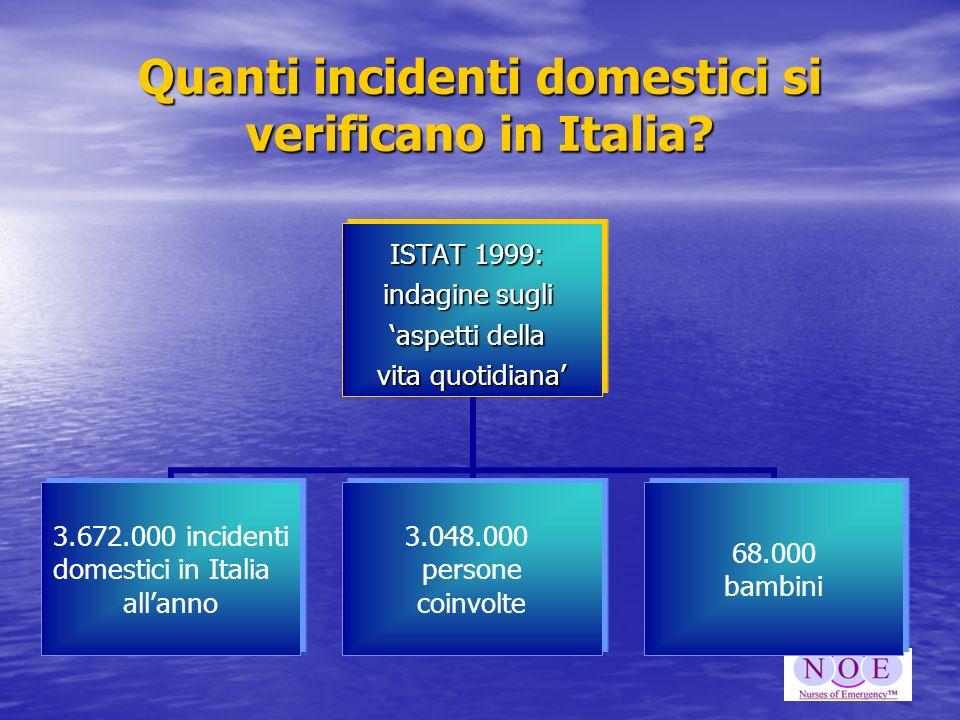 Quanti incidenti domestici si verificano in Italia
