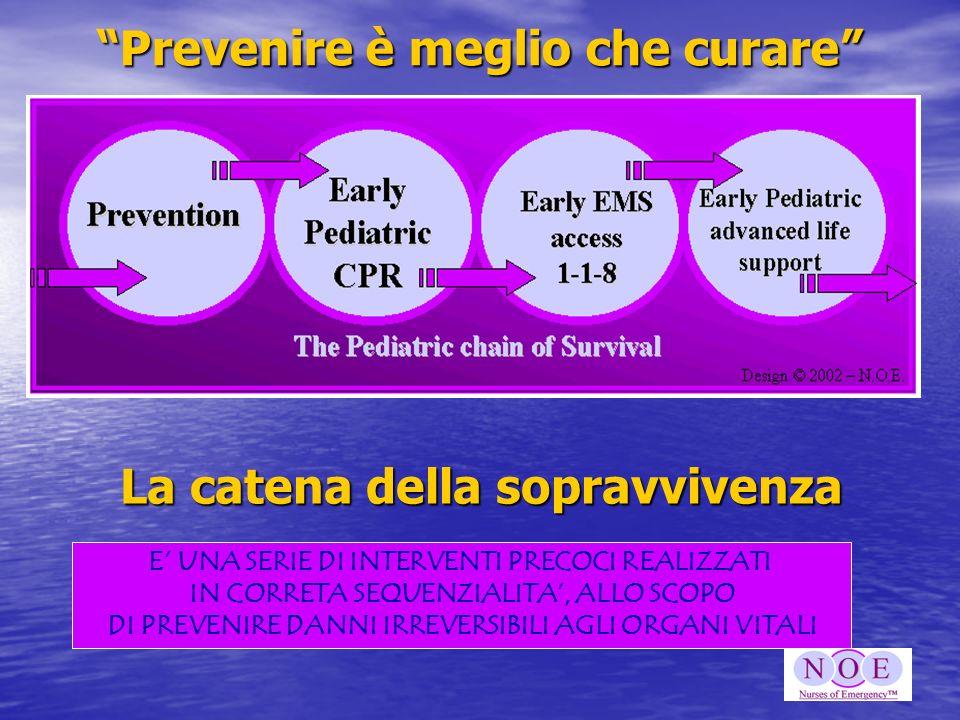 Prevenire è meglio che curare