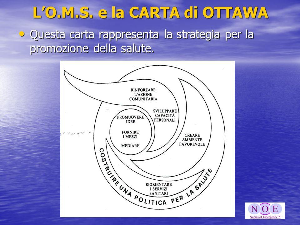 L'O.M.S. e la CARTA di OTTAWA