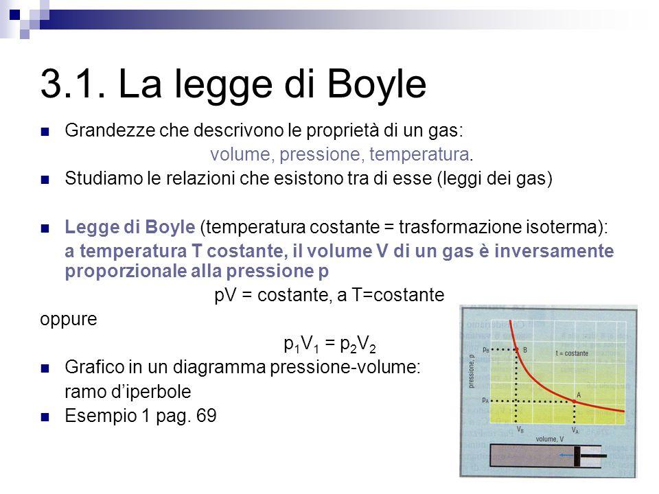 3.1. La legge di Boyle Grandezze che descrivono le proprietà di un gas: volume, pressione, temperatura.