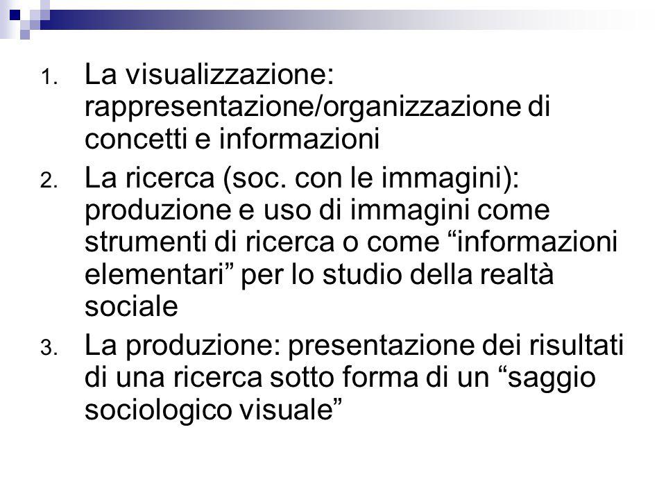 La visualizzazione: rappresentazione/organizzazione di concetti e informazioni