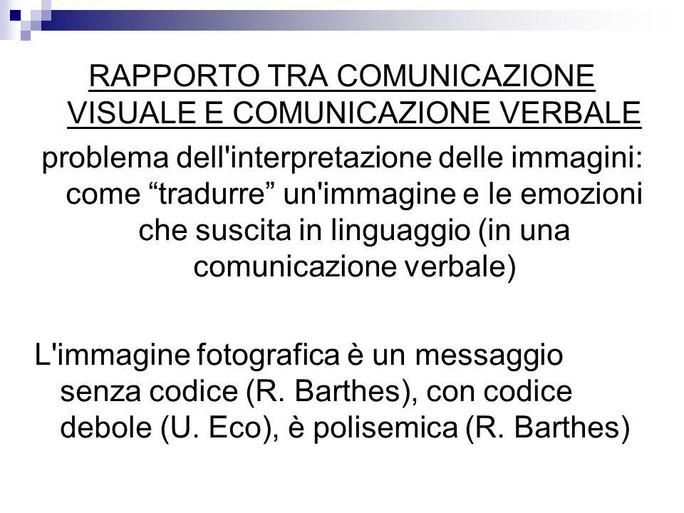 RAPPORTO TRA COMUNICAZIONE VISUALE E COMUNICAZIONE VERBALE