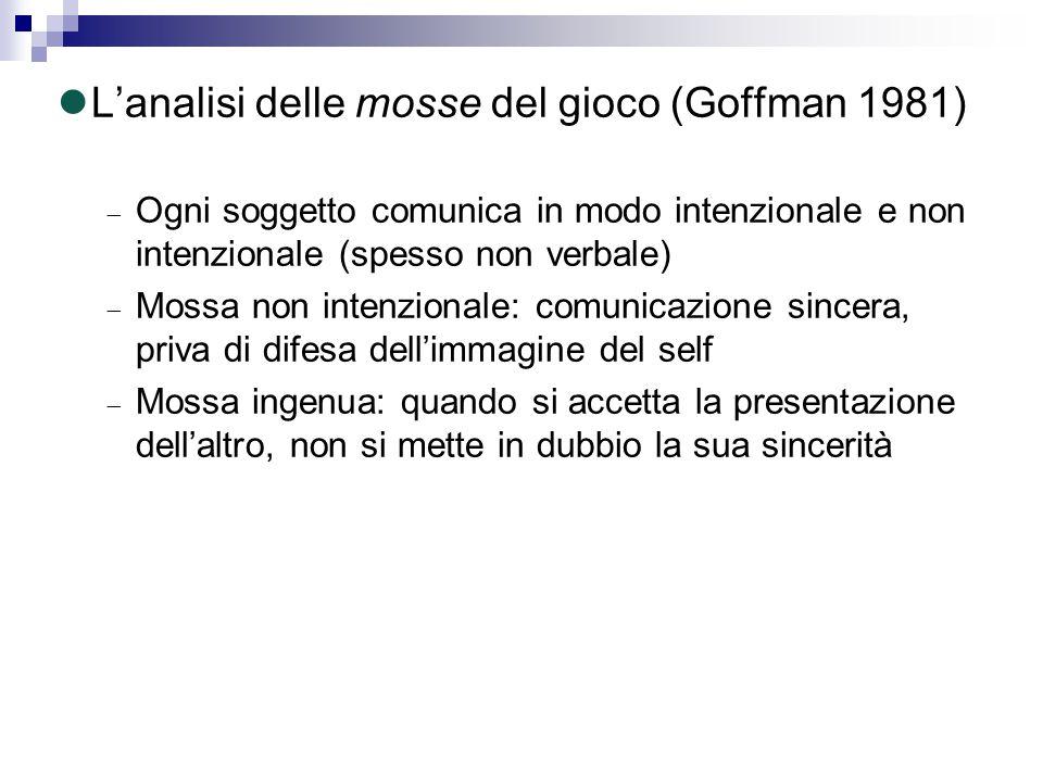 L'analisi delle mosse del gioco (Goffman 1981)