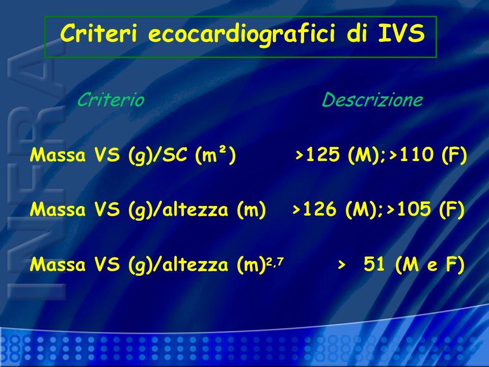 Criteri ecocardiografici di IVS