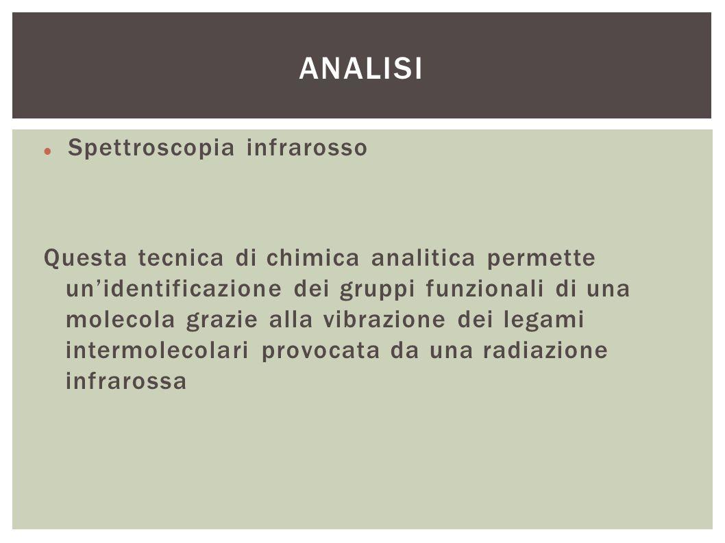 ANALISI Spettroscopia infrarosso