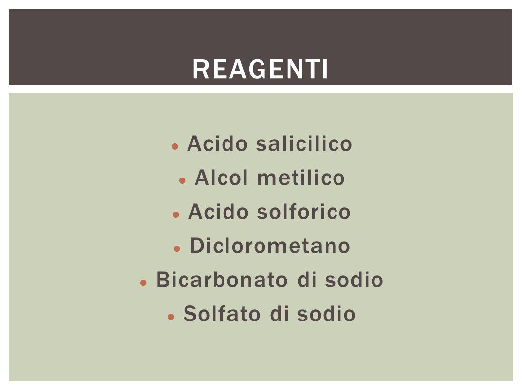 REAGENTI Acido salicilico Alcol metilico Acido solforico Diclorometano