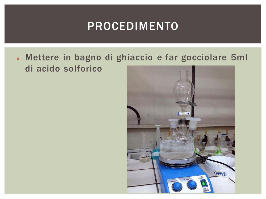 PROCEDIMENTO Mettere in bagno di ghiaccio e far gocciolare 5ml di acido solforico