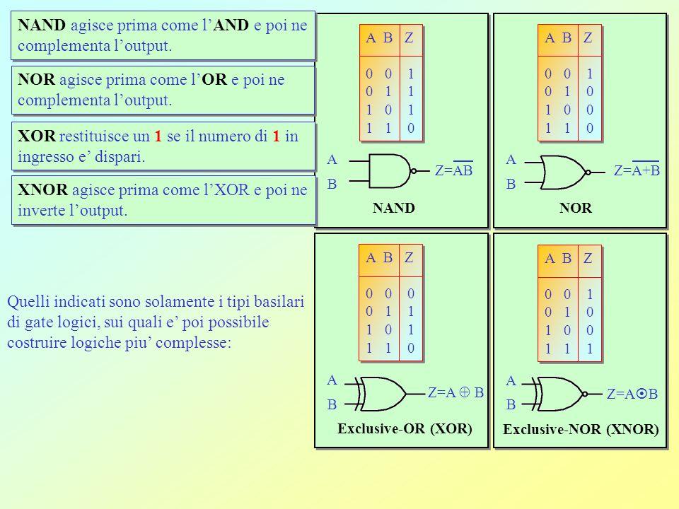 NAND agisce prima come l'AND e poi ne complementa l'output.
